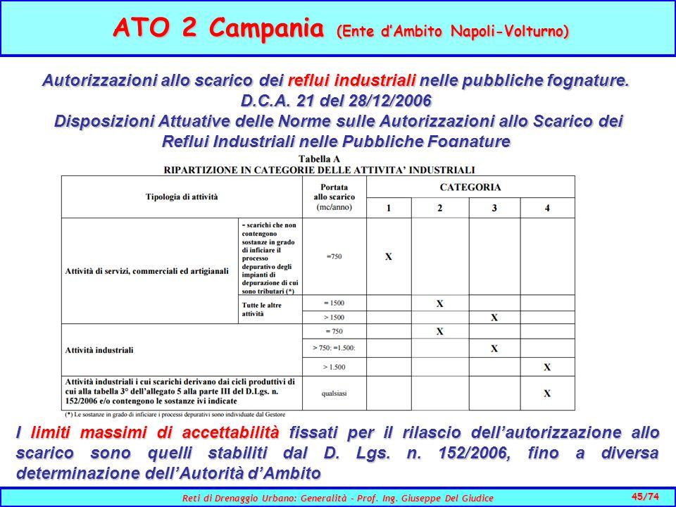 45/74 Reti di Drenaggio Urbano: Generalità - Prof.