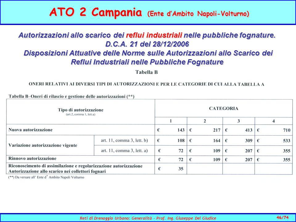 46/74 Reti di Drenaggio Urbano: Generalità - Prof.