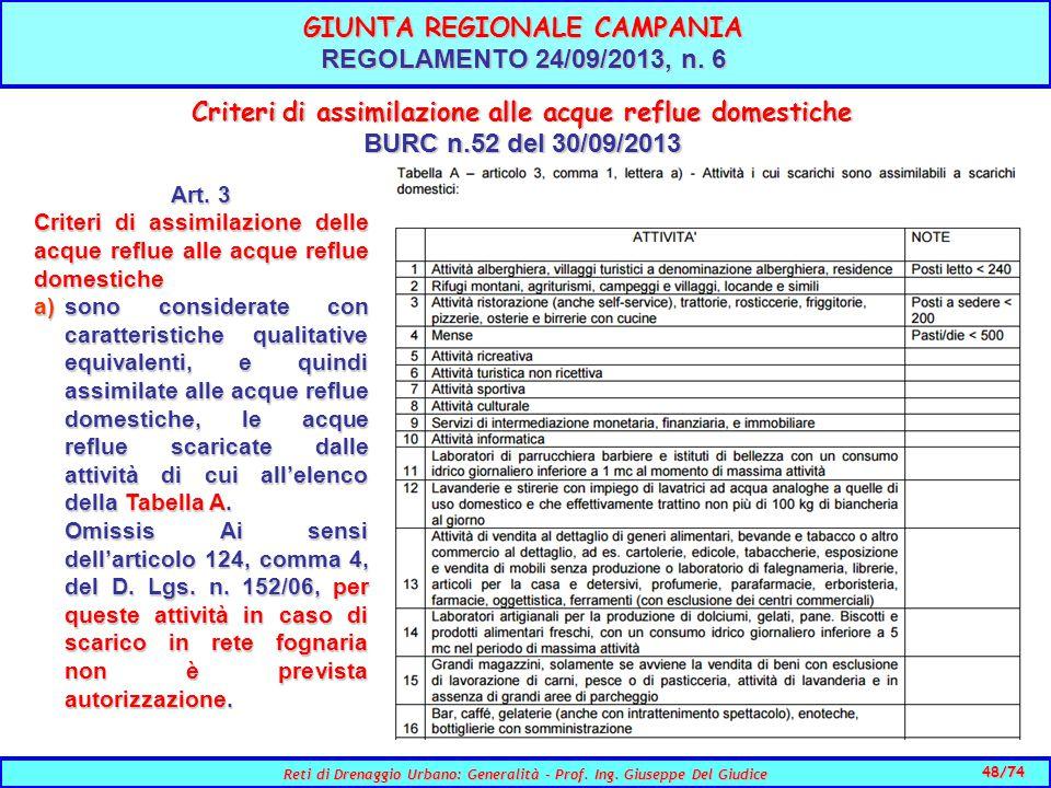 48/74 Reti di Drenaggio Urbano: Generalità - Prof.