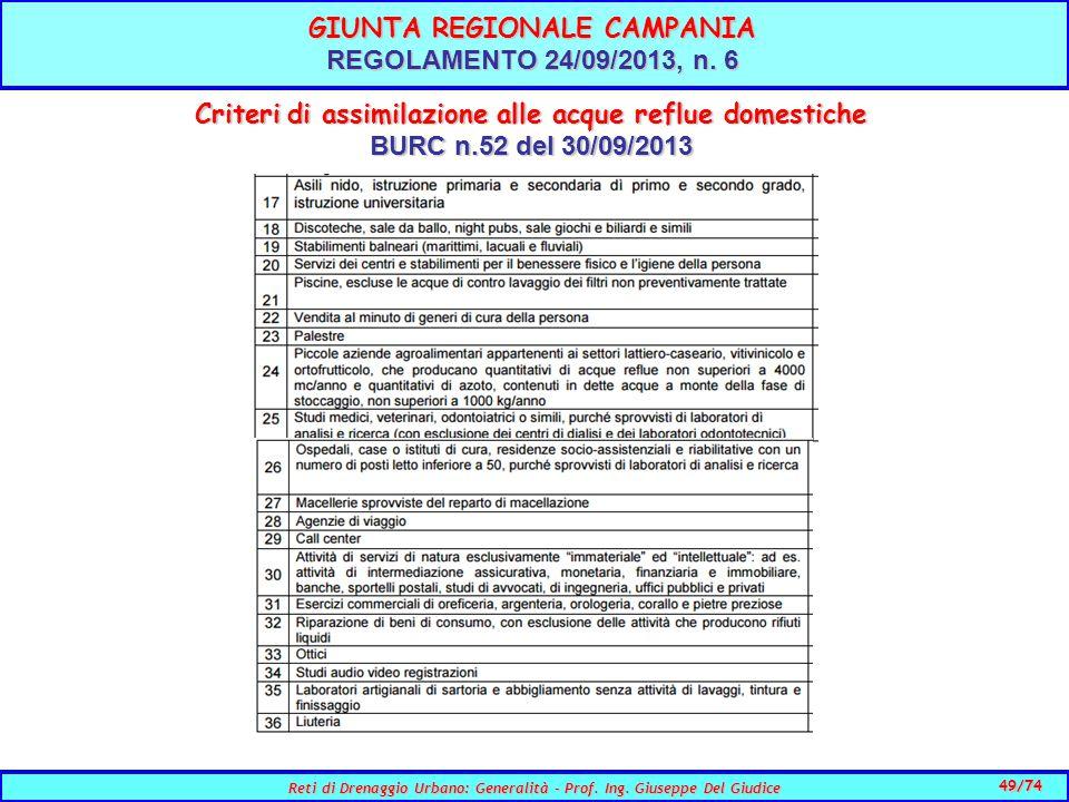 49/74 Reti di Drenaggio Urbano: Generalità - Prof.