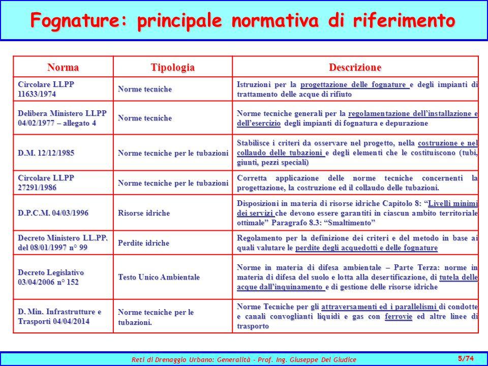 5/74 Reti di Drenaggio Urbano: Generalità - Prof.Ing.