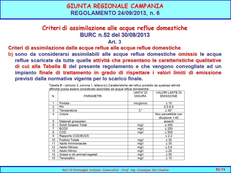 50/74 Reti di Drenaggio Urbano: Generalità - Prof.