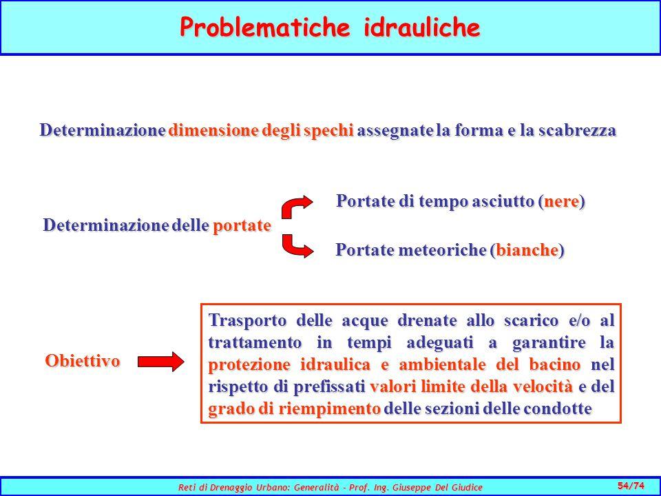 54/74 Reti di Drenaggio Urbano: Generalità - Prof.