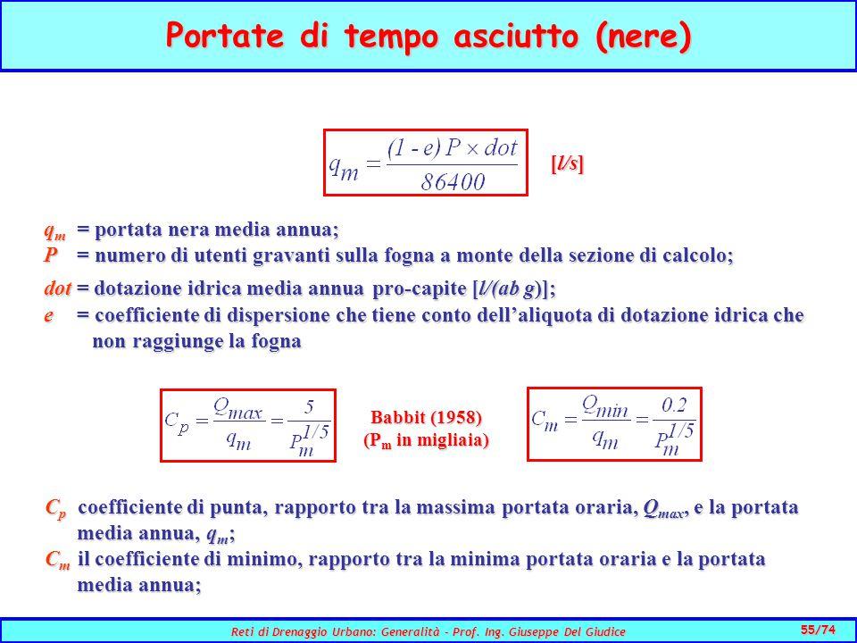 55/74 Reti di Drenaggio Urbano: Generalità - Prof.