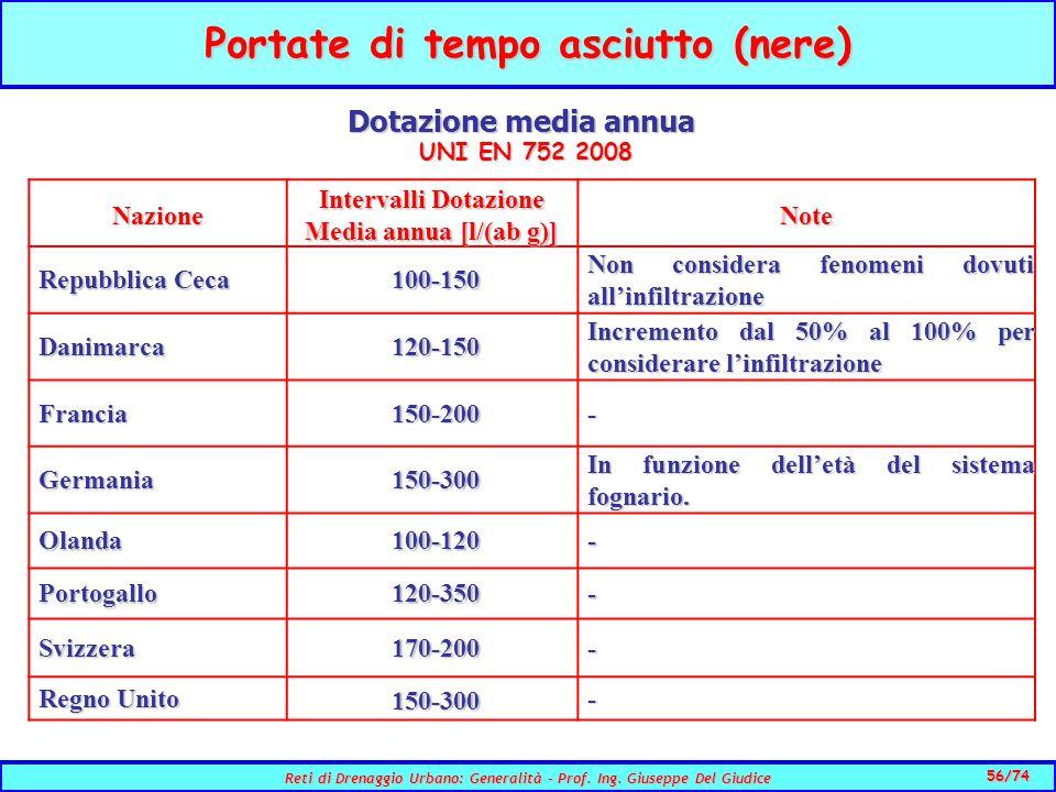 56/74 Reti di Drenaggio Urbano: Generalità - Prof.