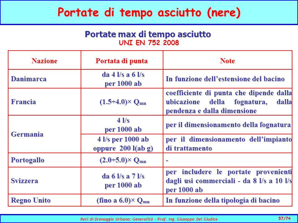 57/74 Reti di Drenaggio Urbano: Generalità - Prof.