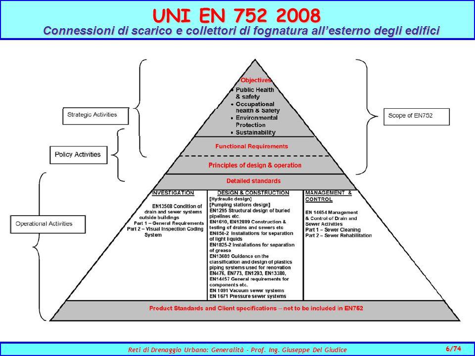 6/74 Reti di Drenaggio Urbano: Generalità - Prof.Ing.