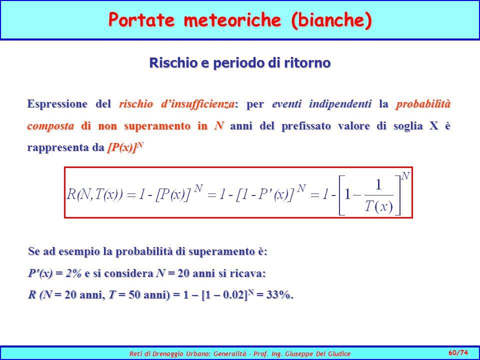 60/74 Reti di Drenaggio Urbano: Generalità - Prof.