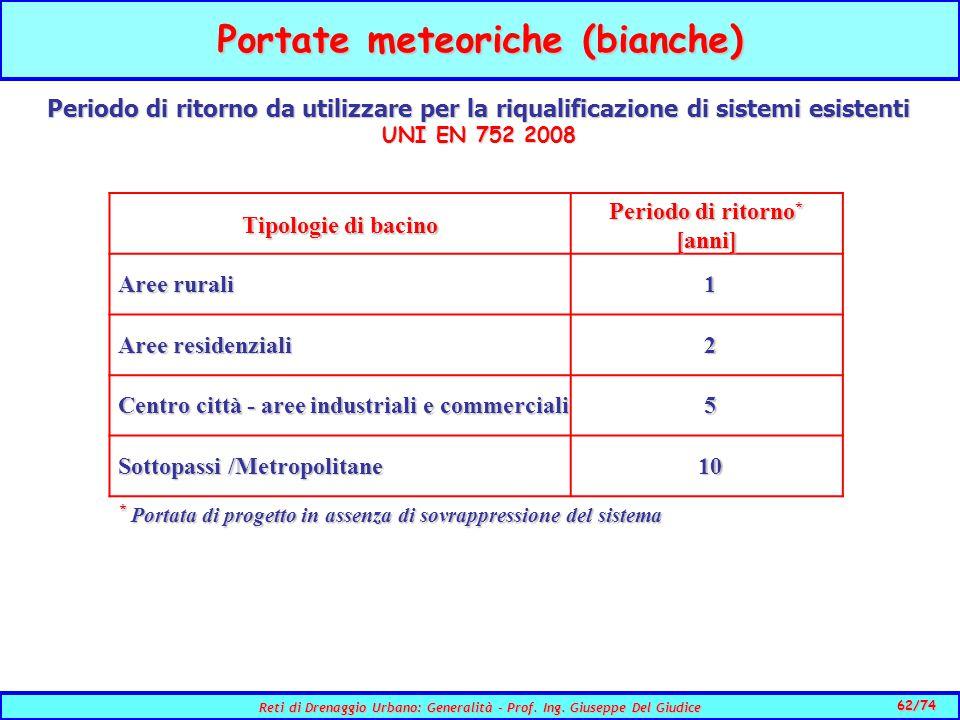 62/74 Reti di Drenaggio Urbano: Generalità - Prof.