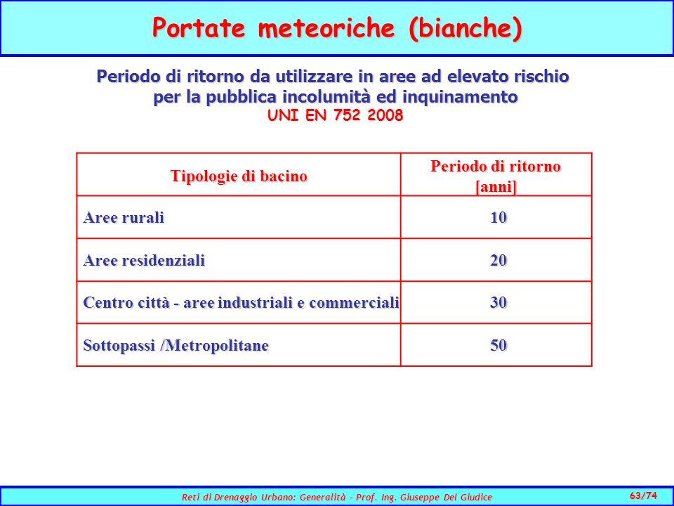 63/74 Reti di Drenaggio Urbano: Generalità - Prof.