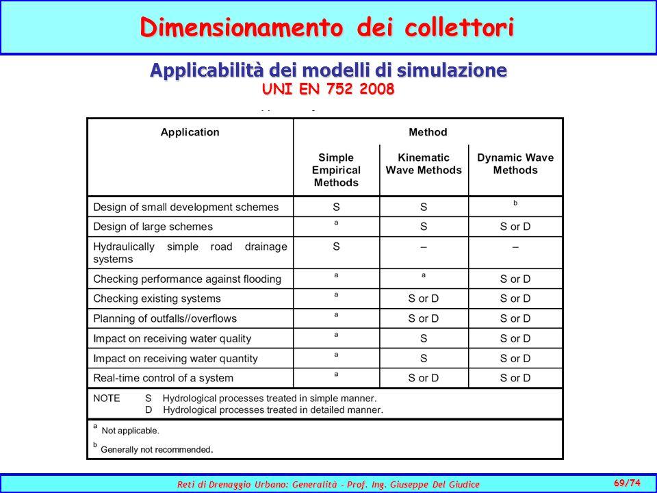 69/74 Reti di Drenaggio Urbano: Generalità - Prof.