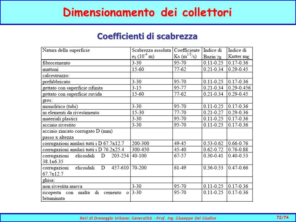 72/74 Reti di Drenaggio Urbano: Generalità - Prof.