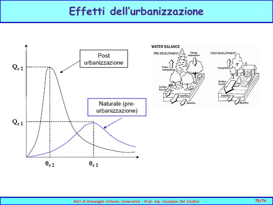 75/74 Reti di Drenaggio Urbano: Generalità - Prof.