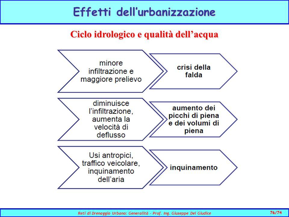 76/74 Reti di Drenaggio Urbano: Generalità - Prof.