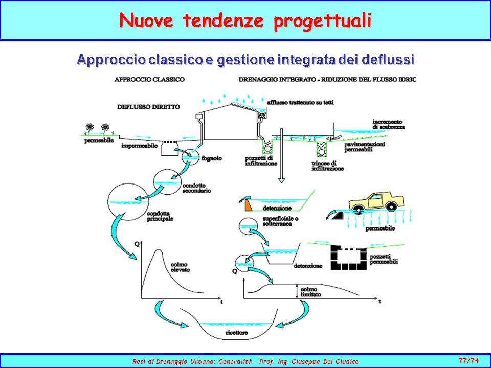 77/74 Reti di Drenaggio Urbano: Generalità - Prof.