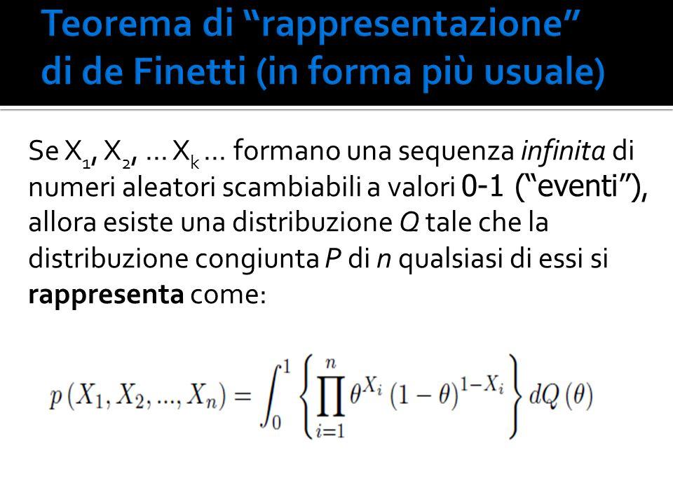 """Se X 1, X 2,... X k... formano una sequenza infinita di numeri aleatori scambiabili a valori 0-1 (""""eventi""""), allora esiste una distribuzione Q tale ch"""