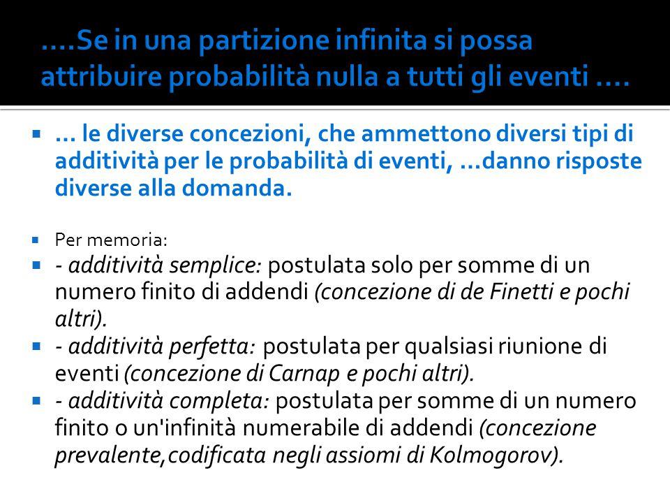  … le diverse concezioni, che ammettono diversi tipi di additività per le probabilità di eventi, …danno risposte diverse alla domanda.  Per memoria: