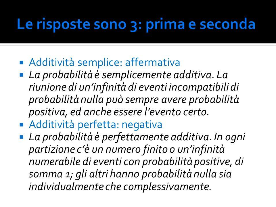  Additività semplice: affermativa  La probabilità è semplicemente additiva. La riunione di un'infinità di eventi incompatibili di probabilità nulla