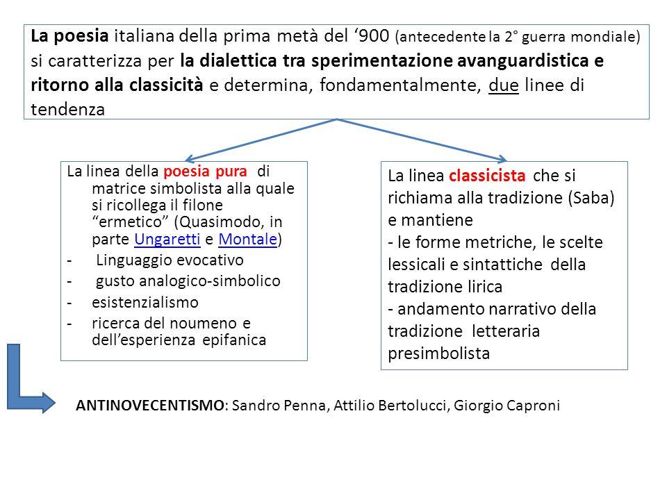 La poesia italiana della prima metà del '900 (antecedente la 2° guerra mondiale) si caratterizza per la dialettica tra sperimentazione avanguardistica