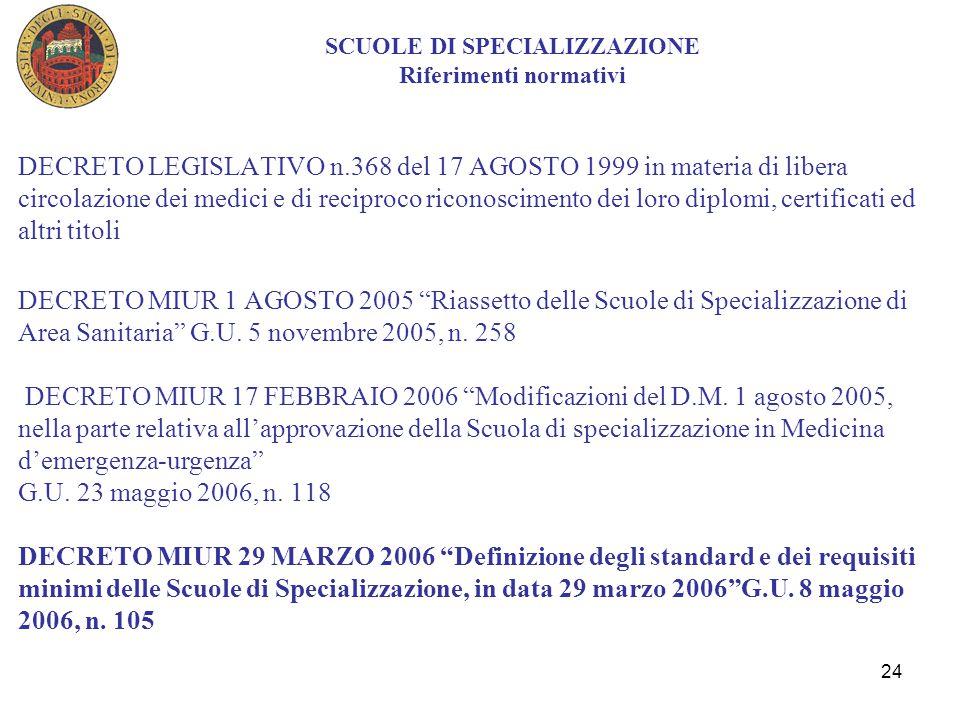 23 Fabbisogno stimato 8171 contratti Tipologie di Scuole di Specializzazione : Europa 26 Italia 56