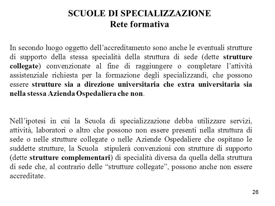 25 SCUOLE DI SPECIALIZZAZIONE Rete formativa Il D.M.
