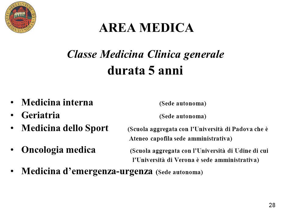 27 TRE AREE 1.AREA MEDICA; 2.AREA CHIRURGICA; 3.AREA DEI SERVIZI CLINICI: SOTTO AREA DEI SERVIZI CLINICI DIAGNOSTICI E TERAPEUTICI; SOTTO AREA DEI SERVIZI CLINICI ORGANIZZATIVI E DELLA SANITA' PUBBLICA.