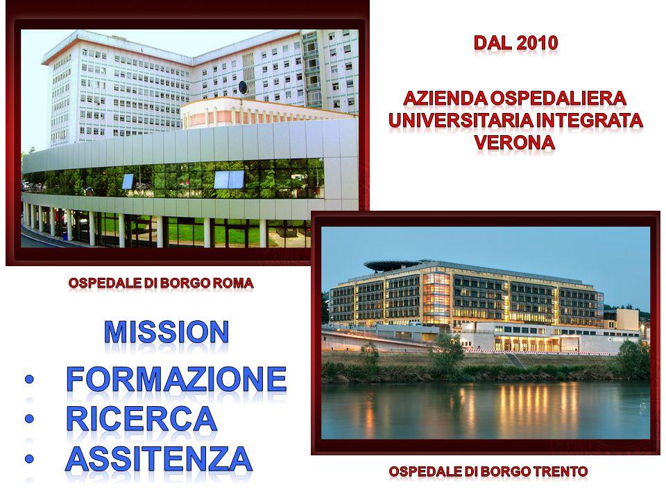 Firma Convenzione: Rettorato di Padova 31 Ottobre 1968 Prof.