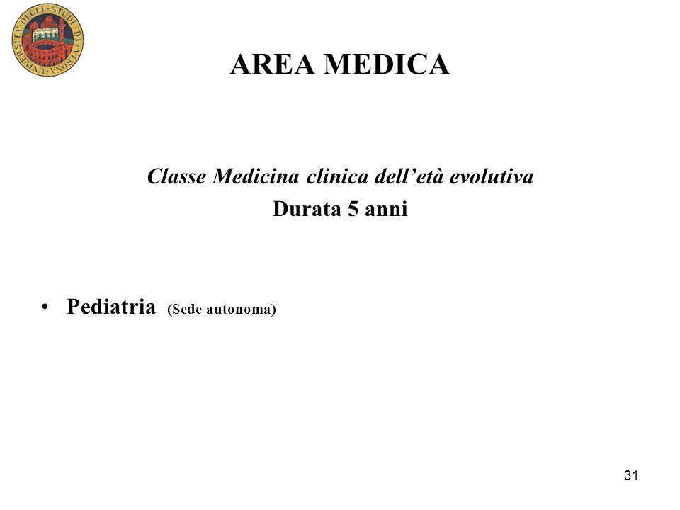 30 AREA MEDICA Classe Neuroscienze e Scienze cliniche del comportamento Durata 5 anni Neurologia (Sede autonoma) Neuropsichiatria infantile (Sede aggregata con l'Università di Padova.
