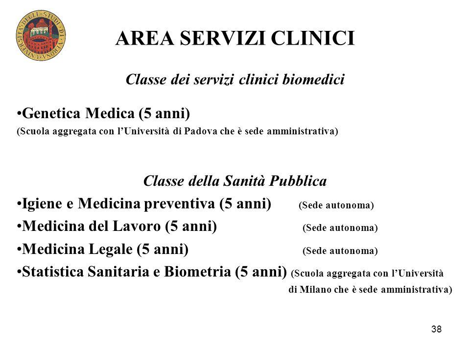 37 AREA SERVIZI CLINICI Classe della diagnostica per immagini e radioterapia Radiodiagnostica (5 anni) (Sede autonoma) Classe dei servizi clinici specialistici Anestesia Rianimazione e Terapia Intensiva (5 anni) (Sede autonoma) Medicina Fisica e Riabilitativa (5 anni) (Sede autonoma)