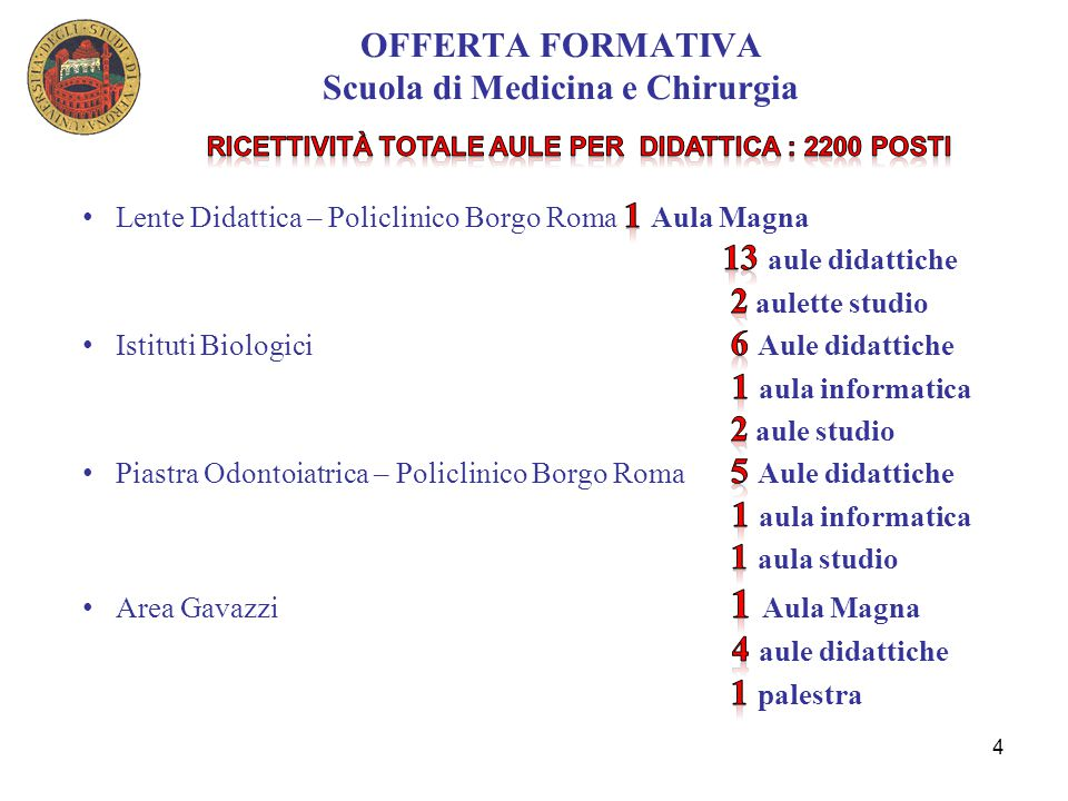4 OFFERTA FORMATIVA Scuola di Medicina e Chirurgia