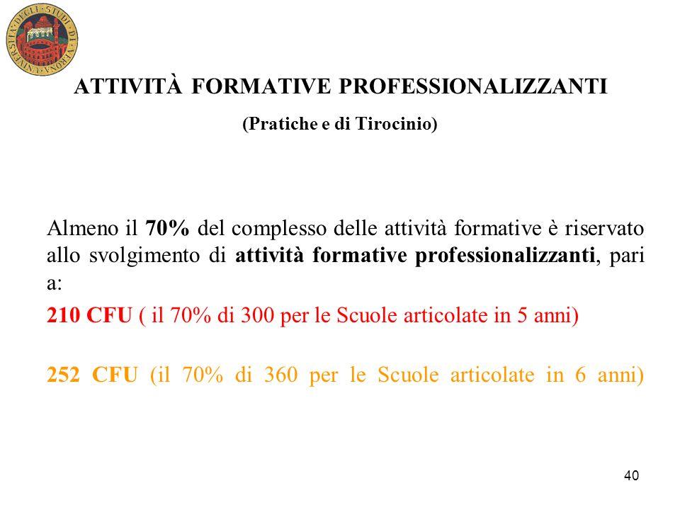 39 ALLA CONCLUSIONE DEI CORSI LO SPECIALISTA IN FORMAZIONE CONSEGUE IL TITOLO DI SPECIALISTA E IL DIPLOMA DI SPECIALIZZAZIONE CON L'ATTRIBUZIONE DI: 300 CFU (PER LE SCUOLE ARTICOLATE IN 5 ANNI DI CORSO) 360 CFU (PER LE SCUOLE ARTICOLATE IN 6 ANNI DI CORSO) CORREDATO DAL SUPPLEMENTO AL DIPLOMA (diploma supplement)