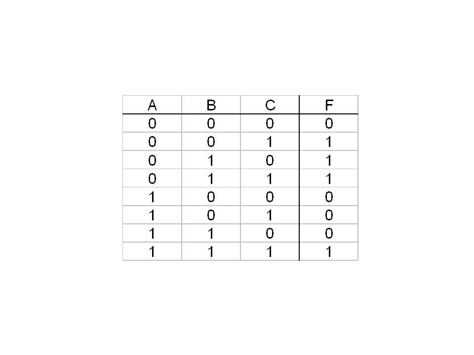 Costo convenzionale f=bc(ad+b+c)+c(d+a)(b+c) f=b(a+c+d) è … di una variabile  3+4+2+2=11 è … di una funzione o di porte  72 è … degli ingressi  C i =17C i =5 b c a d