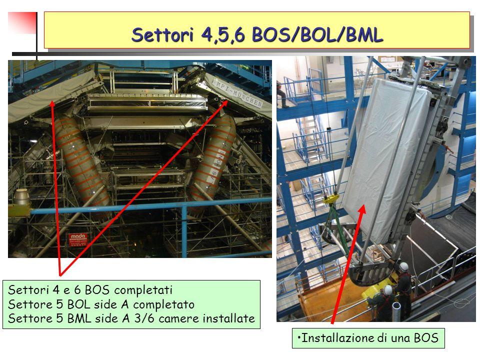 Settori 4,5,6 BOS/BOL/BML Installazione di una BOS Settori 4 e 6 BOS completati Settore 5 BOL side A completato Settore 5 BML side A 3/6 camere instal