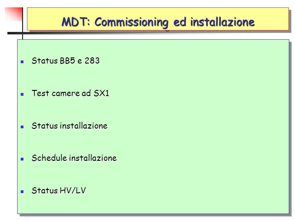Preparazione stazioni mu al CERN Preparazione e test delle stazioni per muoni al CERN: Preparazione e test delle stazioni per muoni al CERN: BB5: BMS, BML (LNF), BOS, BOF/BOG e BOL BB5: BMS, BML (LNF), BOS, BOF/BOG e BOL BLD 283: BIL,BIM,BIR (CS,PV,RM) e BIS BLD 283: BIL,BIM,BIR (CS,PV,RM) e BIS Integrazione camere MDT e RPC + completamento e test dei servizi sulle camere (allineamento, DCS, elettronica) Integrazione camere MDT e RPC + completamento e test dei servizi sulle camere (allineamento, DCS, elettronica) Test finale con raggi cosmici (RPC+MDT) Test finale con raggi cosmici (RPC+MDT) Camere RFI da BB5: Camere RFI da BB5: BMS: 84/84 BMS: 84/84 BML: 33/94 BML: 33/94 BOS, BOF/BOG: 96/106 BOS, BOF/BOG: 96/106 BOL: 56/96 BOL: 56/96 Total : 269/380 Total : 269/380 Preparazione e test delle stazioni per muoni al CERN: Preparazione e test delle stazioni per muoni al CERN: BB5: BMS, BML (LNF), BOS, BOF/BOG e BOL BB5: BMS, BML (LNF), BOS, BOF/BOG e BOL BLD 283: BIL,BIM,BIR (CS,PV,RM) e BIS BLD 283: BIL,BIM,BIR (CS,PV,RM) e BIS Integrazione camere MDT e RPC + completamento e test dei servizi sulle camere (allineamento, DCS, elettronica) Integrazione camere MDT e RPC + completamento e test dei servizi sulle camere (allineamento, DCS, elettronica) Test finale con raggi cosmici (RPC+MDT) Test finale con raggi cosmici (RPC+MDT) Camere RFI da BB5: Camere RFI da BB5: BMS: 84/84 BMS: 84/84 BML: 33/94 BML: 33/94 BOS, BOF/BOG: 96/106 BOS, BOF/BOG: 96/106 BOL: 56/96 BOL: 56/96 Total : 269/380 Total : 269/380