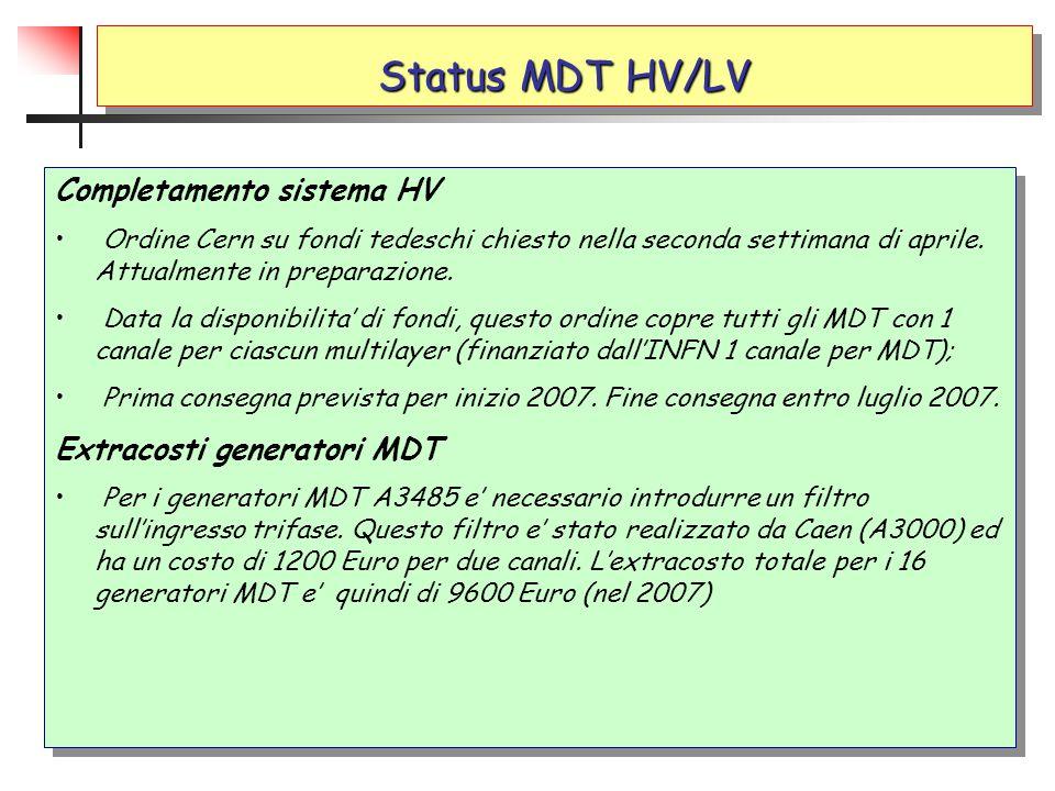 Status MDT HV/LV Completamento sistema HV Ordine Cern su fondi tedeschi chiesto nella seconda settimana di aprile. Attualmente in preparazione. Data l