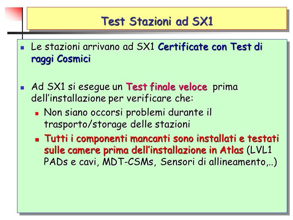 Test Stazioni ad SX1 Le stazioni arrivano ad SX1 Certificate con Test di raggi Cosmici Le stazioni arrivano ad SX1 Certificate con Test di raggi Cosmici Ad SX1 si esegue un Test finale veloce prima dell'installazione per verificare che: Ad SX1 si esegue un Test finale veloce prima dell'installazione per verificare che: Non siano occorsi problemi durante il trasporto/storage delle stazioni Non siano occorsi problemi durante il trasporto/storage delle stazioni Tutti i componenti mancanti sono installati e testati sulle camere prima dell'installazione in Atlas (LVL1 PADs e cavi, MDT-CSMs, Sensori di allineamento,..) Tutti i componenti mancanti sono installati e testati sulle camere prima dell'installazione in Atlas (LVL1 PADs e cavi, MDT-CSMs, Sensori di allineamento,..) Le stazioni arrivano ad SX1 Certificate con Test di raggi Cosmici Le stazioni arrivano ad SX1 Certificate con Test di raggi Cosmici Ad SX1 si esegue un Test finale veloce prima dell'installazione per verificare che: Ad SX1 si esegue un Test finale veloce prima dell'installazione per verificare che: Non siano occorsi problemi durante il trasporto/storage delle stazioni Non siano occorsi problemi durante il trasporto/storage delle stazioni Tutti i componenti mancanti sono installati e testati sulle camere prima dell'installazione in Atlas (LVL1 PADs e cavi, MDT-CSMs, Sensori di allineamento,..) Tutti i componenti mancanti sono installati e testati sulle camere prima dell'installazione in Atlas (LVL1 PADs e cavi, MDT-CSMs, Sensori di allineamento,..)