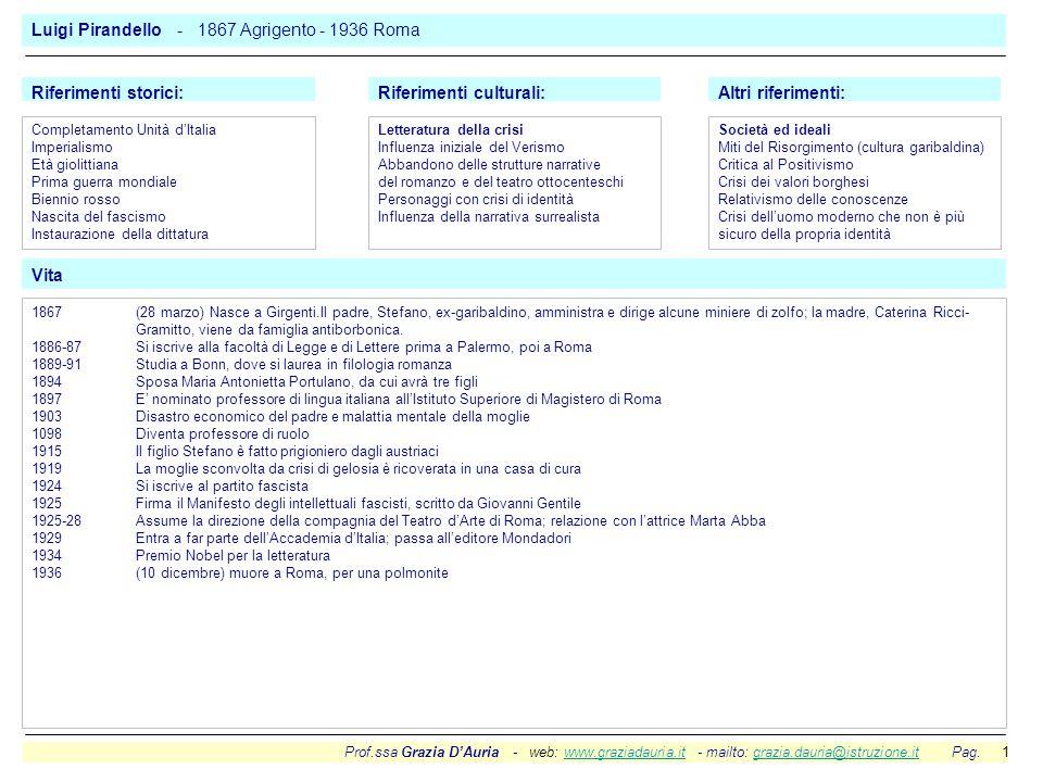 Prof.ssa Grazia D'Auria - web: www.graziadauria.it - mailto: grazia.dauria@istruzione.it Pag. 1www.graziadauria.itgrazia.dauria@istruzione.it Luigi Pi