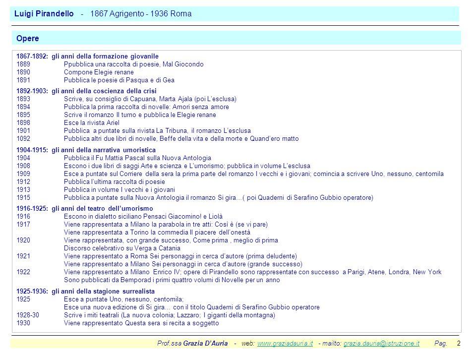 Prof.ssa Grazia D'Auria - web: www.graziadauria.it - mailto: grazia.dauria@istruzione.it Pag. 2www.graziadauria.itgrazia.dauria@istruzione.it 1867-189