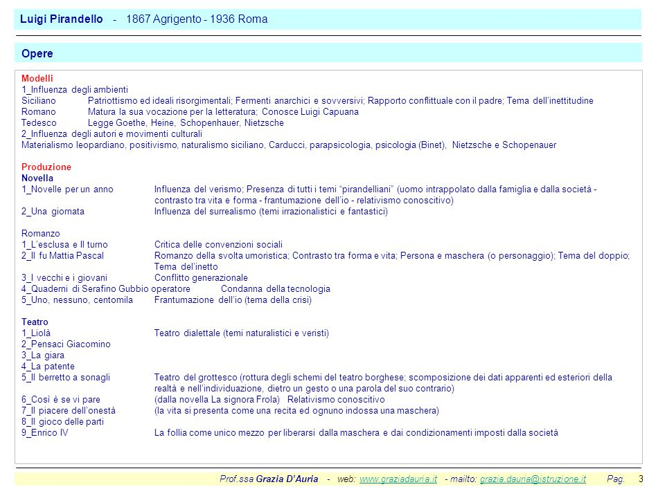 Prof.ssa Grazia D'Auria - web: www.graziadauria.it - mailto: grazia.dauria@istruzione.it Pag. 3www.graziadauria.itgrazia.dauria@istruzione.it Modelli
