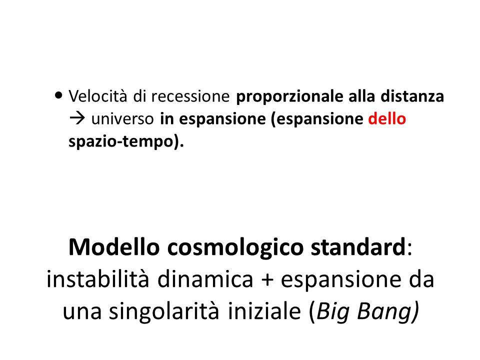 Modello cosmologico standard: instabilità dinamica + espansione da una singolarità iniziale (Big Bang) —Velocità di recessione proporzionale alla dist