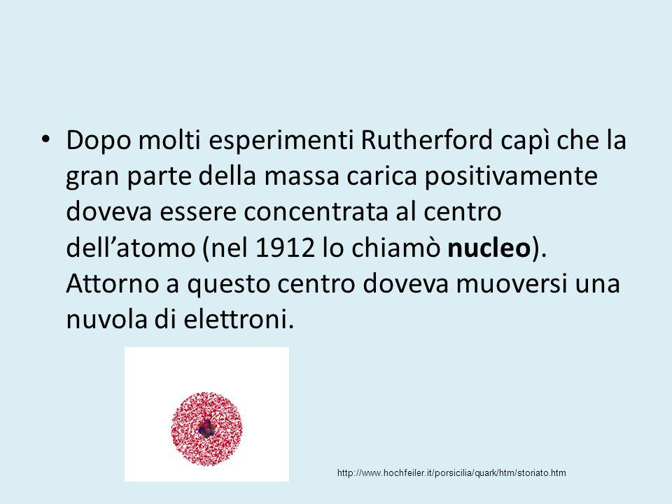 Dopo molti esperimenti Rutherford capì che la gran parte della massa carica positivamente doveva essere concentrata al centro dell'atomo (nel 1912 lo
