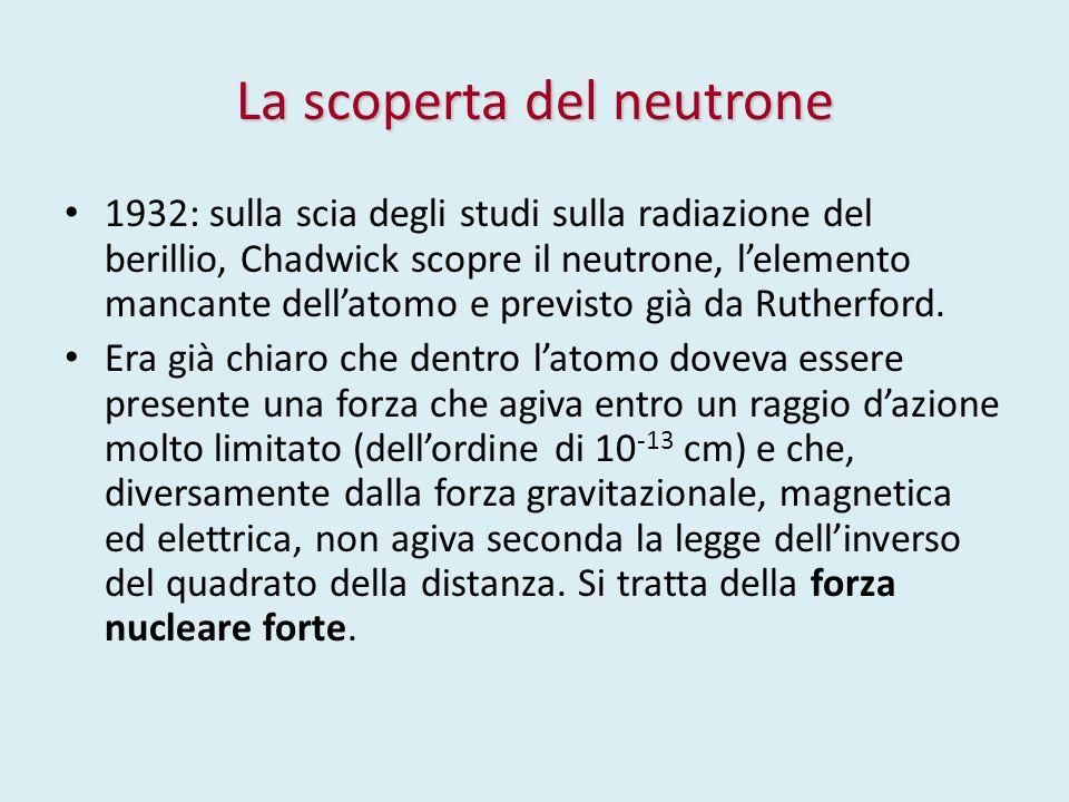 La scoperta del neutrone 1932: sulla scia degli studi sulla radiazione del berillio, Chadwick scopre il neutrone, l'elemento mancante dell'atomo e pre