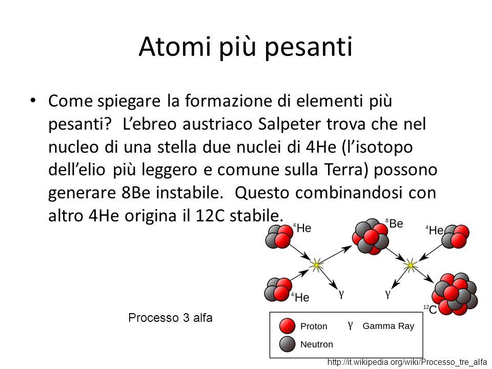 Atomi più pesanti Come spiegare la formazione di elementi più pesanti? L'ebreo austriaco Salpeter trova che nel nucleo di una stella due nuclei di 4He