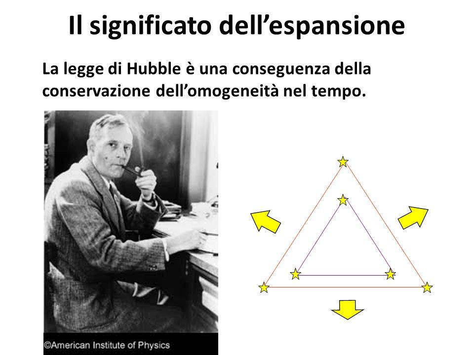 Il significato dell'espansione La legge di Hubble è una conseguenza della conservazione dell'omogeneità nel tempo.