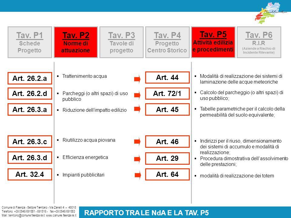 Art. 29 Tav. P5 Attività edilizia e procedimenti Comune di Faenza - Settore Territorio - Via Zanelli 4 – 48018 Telefono +39 0546/691551 - 691516 - fax