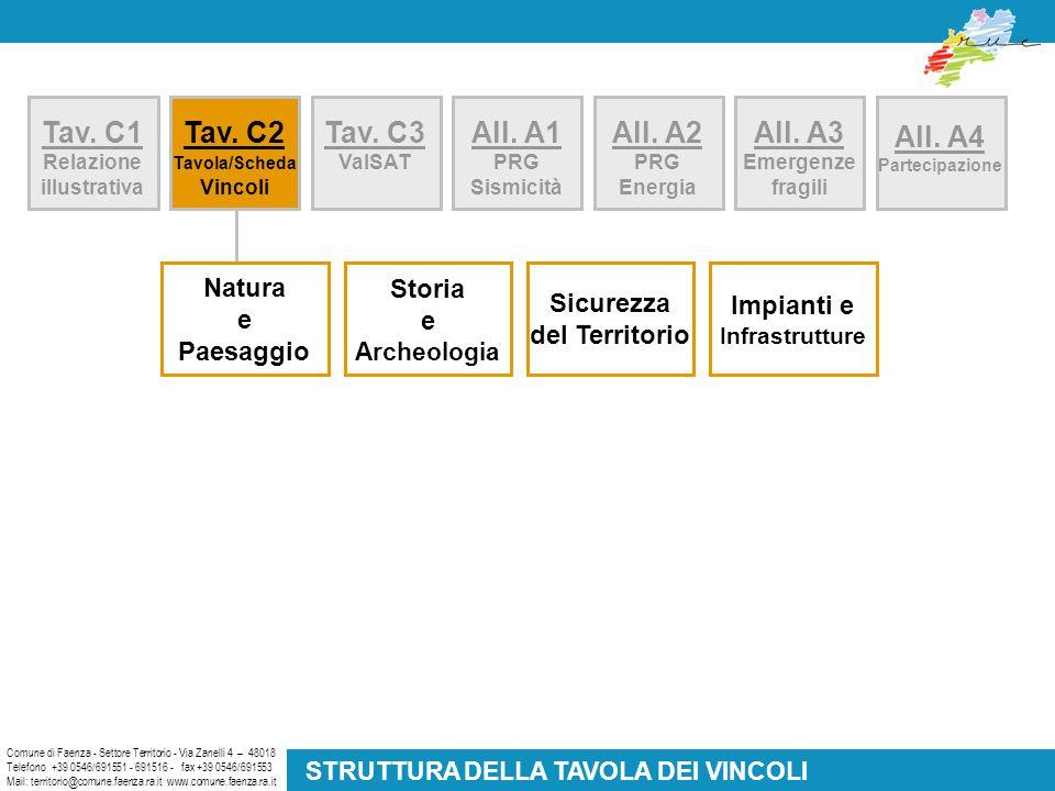 Comune di Faenza - Settore Territorio - Via Zanelli 4 – 48018 Telefono +39 0546/691551 - 691516 - fax +39 0546/691553 Mail: territorio@comune.faenza.r