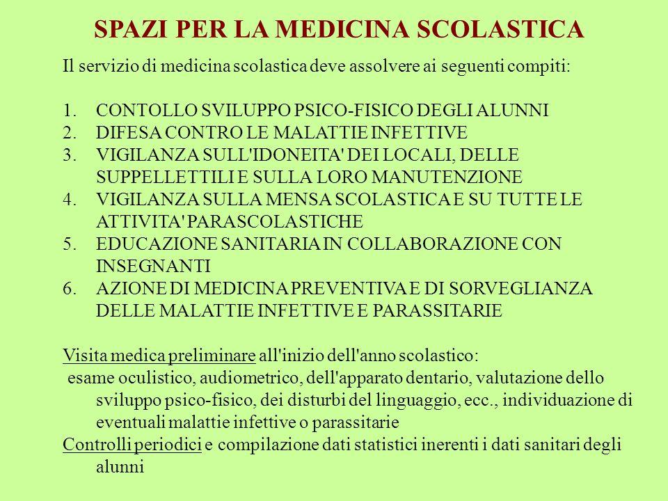 SPAZI PER LA MEDICINA SCOLASTICA Il servizio di medicina scolastica deve assolvere ai seguenti compiti: 1.CONTOLLO SVILUPPO PSICO-FISICO DEGLI ALUNNI