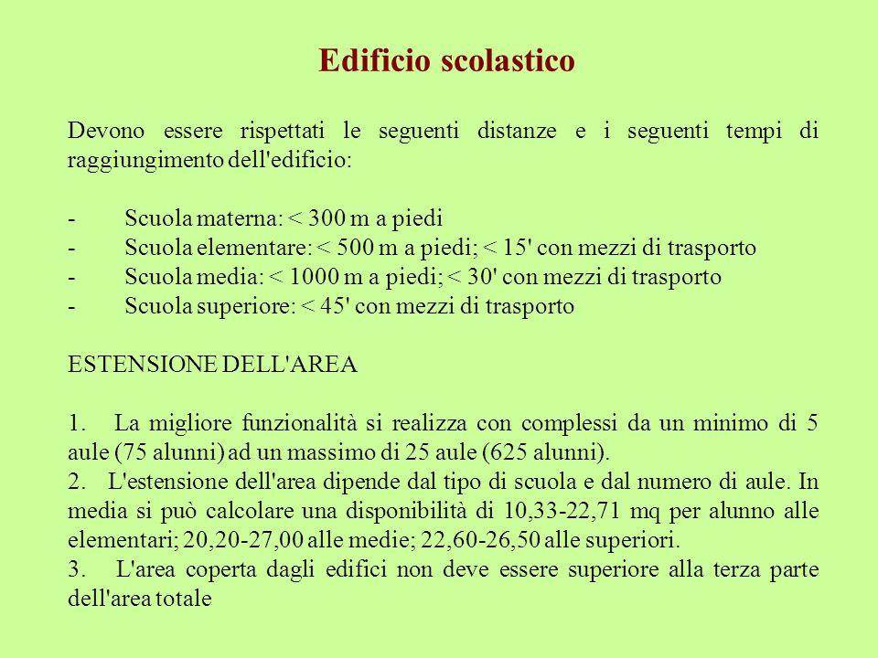 Edificio scolastico Devono essere rispettati le seguenti distanze e i seguenti tempi di raggiungimento dell'edificio: - Scuola materna: < 300 m a pied