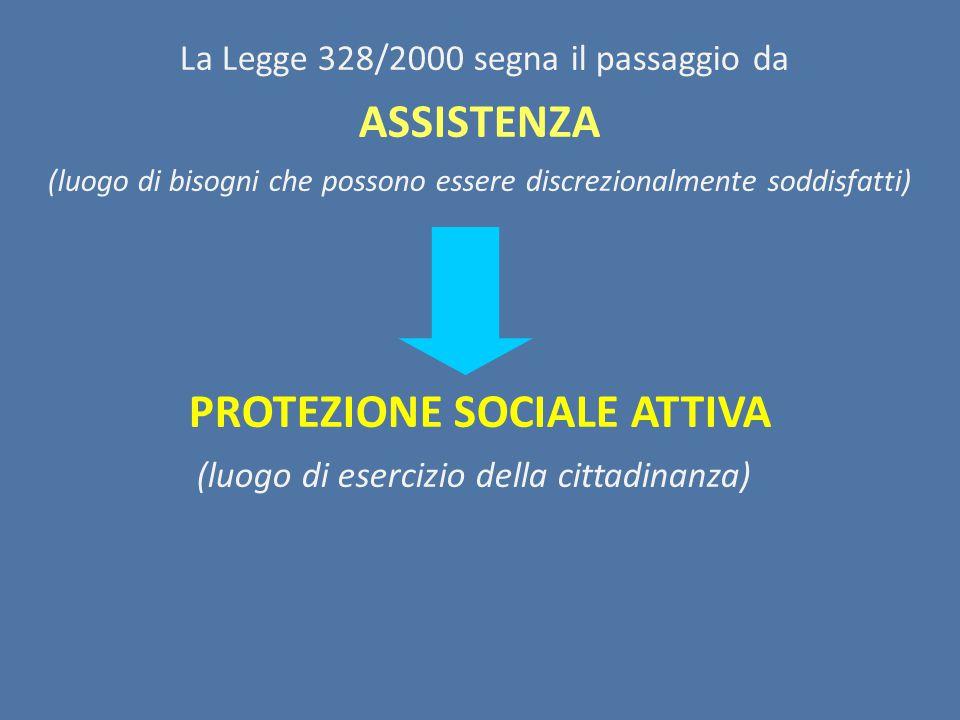La Legge 328/2000 segna il passaggio da ASSISTENZA (luogo di bisogni che possono essere discrezionalmente soddisfatti) PROTEZIONE SOCIALE ATTIVA (luogo di esercizio della cittadinanza)