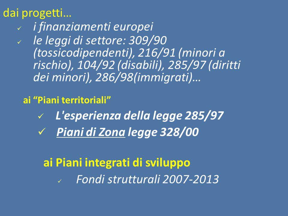 ai Piani territoriali L esperienza della legge 285/97 Piani di Zona legge 328/00 dai progetti… i finanziamenti europei le leggi di settore: 309/90 (tossicodipendenti), 216/91 (minori a rischio), 104/92 (disabili), 285/97 (diritti dei minori), 286/98(immigrati)… ai Piani integrati di sviluppo Fondi strutturali 2007-2013